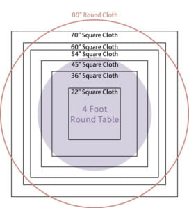Round tablecloth size guide for 10 person round table dimensions