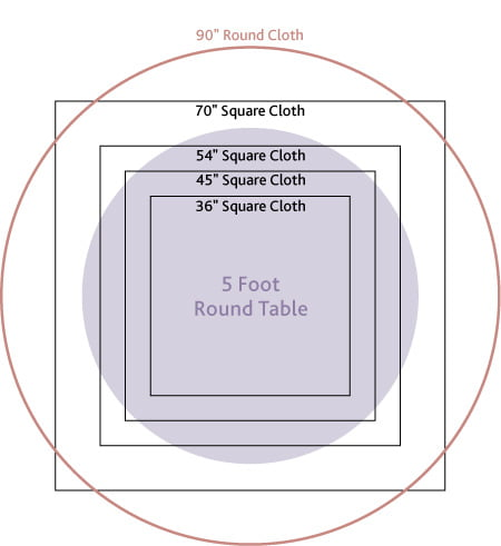 Round Tablecloth Size Guide
