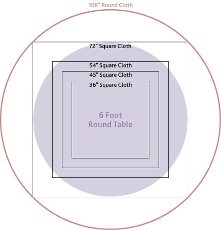 Round tablecloth size guide for 10 foot round table